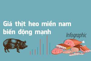 Giá thịt heo tăng đột biến, người mua 'méo mặt'