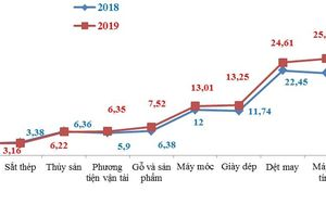24 tỷ USD kim ngạch xuất nhập khẩu 15 ngày cuối tháng 9