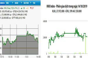 Bluechips tăng mạnh, VN-Index giữ sắc xanh