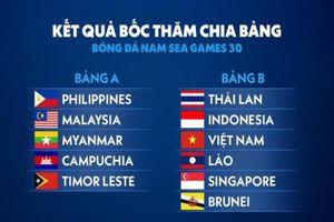 U22 Việt Nam gặp Thái Lan tại bảng tử thần SEA Games 30