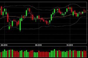 Thị trường chứng khoán 15/10: Khối ngoại trao tay hơn 2,3 triệu cổ phiếu MBB