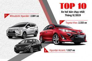 Tin kinh tế 6AM: Giá vàng tiếp tục chìm sâu; Toyota Vios vững vàng ngôi vương tại Việt Nam