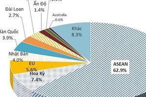Xuất khẩu thép tăng trưởng 8%