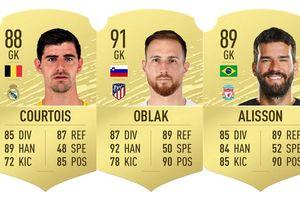 Top 10 thủ môn xuất sắc nhất thế giới trong FIFA 20: Alisson xếp số 3