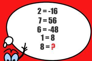 Nếu là người thông minh, bạn chỉ mất 3 giây để giải bài toán này