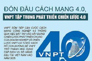 VNPT là doanh nghiệp có năng lực công nghệ 4.0 tiêu biểu