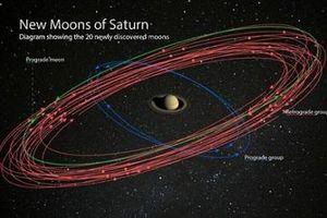 Sao Thổ trở thành 'Vua mặt trăng' mới của vũ trụ