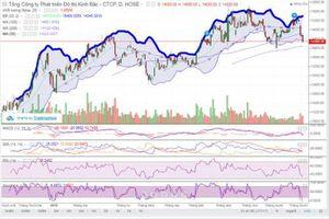 Cổ phiếu KBC khó bứt phá trong ngắn hạn