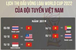 ĐT Việt Nam chốt danh sách 25 cầu thủ cho trận đấu với ĐT UAE