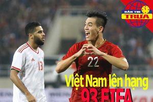 Việt Nam vượt lên hạng 93 FIFA; Văn Hậu tranh giải thưởng AFC
