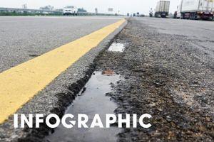Hành trình lật ra những khuất tất trên cao tốc 34.500 tỷ