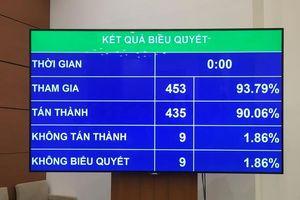 Quốc hội thông qua bộ Luật Lao Động (sửa đổi): Thêm ngày nghỉ dịp Quốc khánh, tăng tuổi nghỉ hưu