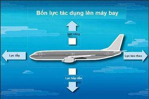 Bạn có biết máy bay cất cánh như thế nào?