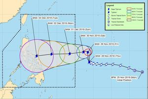 Đoàn Việt Nam dự SEA Games đổi lịch trình bay vì siêu bão Kammuri