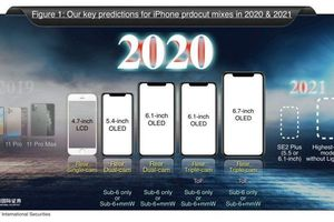 Apple sẽ ra mắt một mẫu iPhone không dây hoàn toàn vào năm 2021