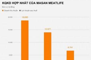 Masan MEATLife: Tham vọng lớn trên thị trường 10 tỷ USD