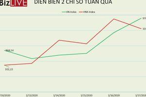 Ngân hàng tiếp tục tỏa sáng, VN-Index cận kề 980 điểm