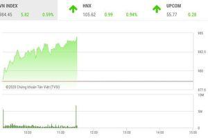 Phiên sáng 21/1: Nhóm ngân hàng tiếp sức, VN-Index leo lên gần 985 điểm