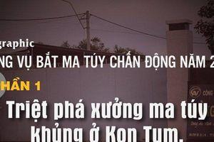 Những vụ bắt ma túy chấn động năm 2019: Triệt phá xưởng ma túy khủng ở Kon Tum, thu giữ nhiều tấn tiền chất