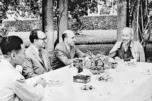 Tư tưởng Hồ Chí Minh về hội nhập kinh tế Quốc tế