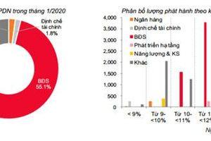 Thị trường trái phiếu: Khối doanh nghiệp bất động sản đẩy mạnh phát hành