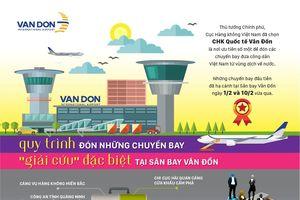 Soi quy trình đặc biệt đón chuyến bay từ vùng dịch tại sân bay Vân Đồn?