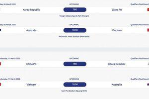 2 trận đấu vòng play-off Olympic 2020 bị hoãn vì Covid-19