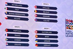 Xuất hiện bảng đấu 'tử thần' tại UEFA Nations League 2020/21