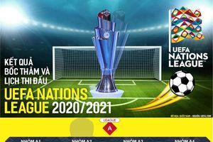 Kết quả bốc thăm và lịch thi đấu UEFA Nations League 2020/2021