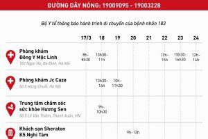 Thông báo khẩn tìm người từng đến 4 địa điểm ở Hà Nội