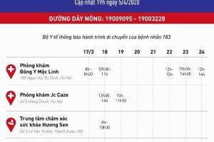 Bộ Y tế thông báo khẩn tìm người tiếp xúc với bệnh nhân 183