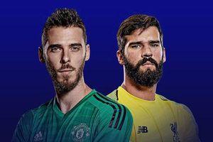 Top 10 thủ môn giữ sạch lưới nhiều nhất Premier League mùa giải 2019/2020