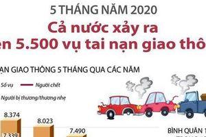 5 tháng cả nước xảy ra trên 5.500 vụ tai nạn giao thông
