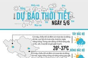 Dự báo thời tiết ngày 5/6/2020: Nắng nóng trên diện rộng Bắc Bộ và Trung Bộ