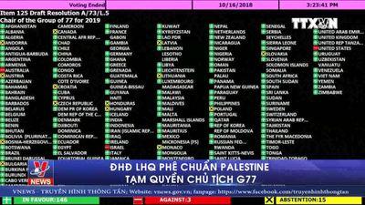 Palestine tạm thời giữ chức Chủ tịch G77