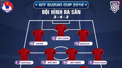 Chung kết lượt đi AFF Cup 2018: HLV Park Hang-seo gây sốc cho Malaysia