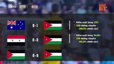 Sức mạnh của Jordan qua các thông số chuyên môn ở vòng bảng