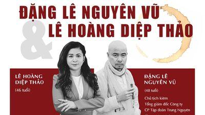 Cuộc tranh chấp ly hôn 'chưa hẹn hồi kết' của vợ chồng ông Đặng Lê Nguyên Vũ