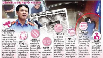 Ban hành cáo trạng truy tố ông Nguyễn Hữu Linh