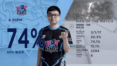 'Thần rừng VN' xuất sắc đưa LNG vào playoffs tranh suất chung kết TG