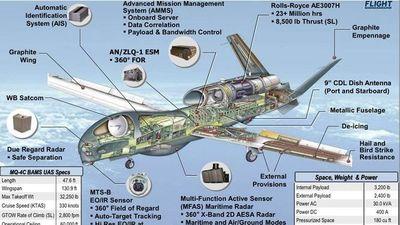 Mỹ lần đầu tung UAV Hải Vương giám sát Trung Quốc hoạt động trên biển