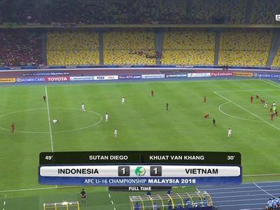 Trận hòa 1-1 trước U16 Indonesia tối 24-9 khiến U16 Việt Nam không còn nắm quyền tự quyết vé vào tứ kết