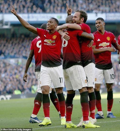 Thầy trò Mourinho mặt lạnh như tiền khi trở về Manchester