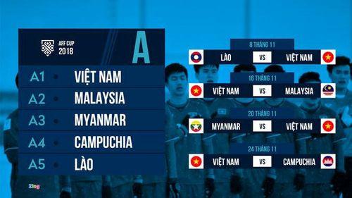 Họp báo trước trận ra quân của ĐT Việt Nam tại AFF Cup