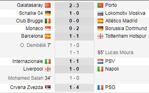 Liverpool và Tottenham lách qua khe cửa hẹp tại Champions League