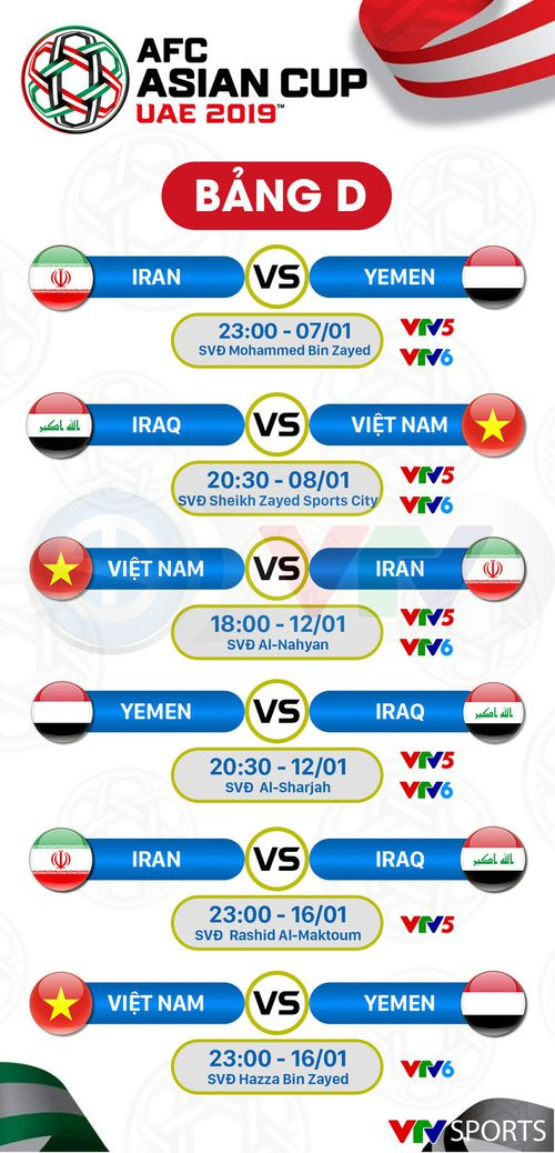 Chính thức: Đây là 3 kênh truyền hình sẽ phát sóng trực tiếp các trận đấu của Asian Cup 2019 tại Việt Nam