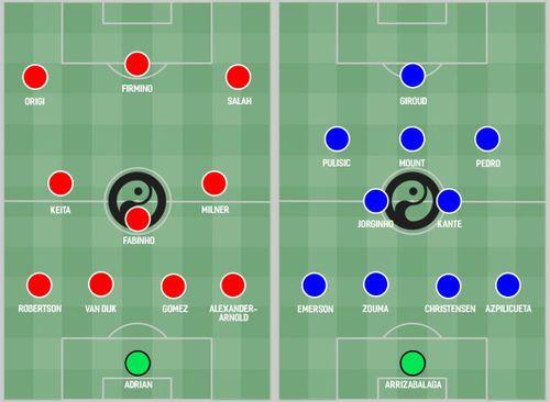 Liverpool - Chelsea: 'Đêm Istanbul huyền diệu' gọi tên ai?