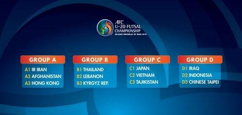 U20 Việt Nam rơi vào bảng đấu khó tại vòng chung kết futsal châu Á