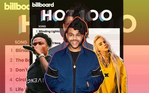 Kết quả BXH Billboard tuần này: The Weeknd 'hả hê' trên No.1, Billie Eilish 'lội ngược dòng' vào Top10 lần thứ 3 với Everything I Wanted