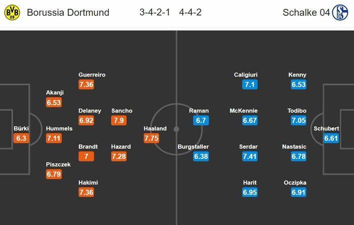 Dortmund - Schalke 04: Derby rực lửa và hơn thế nữa